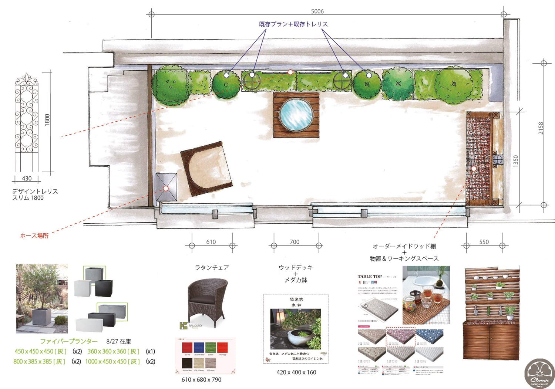 Terrasse im Resort-Stil